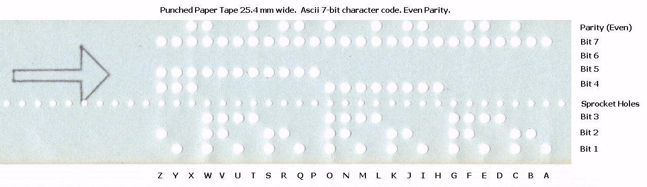 punched paper tape 7-bit ascii even parity